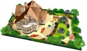 Строительство коттеджа: планировка участка